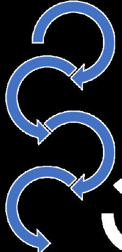Teambuilding: Abwärtsspirale von geringem Zusammenhalt und schlechter Leistung